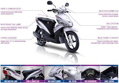 Desain Motor Matic Mio J