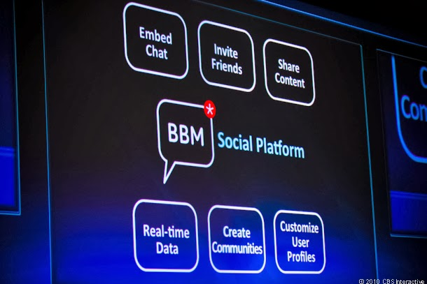 new tech: BlackBerry Confirms BBM for Android and iOS this ...
