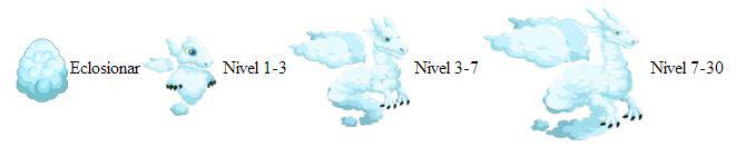 imagen del crecimiento del dragon nube
