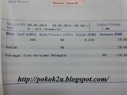 Bil Elektrik Bawah RM20 Bulan Mei 2014