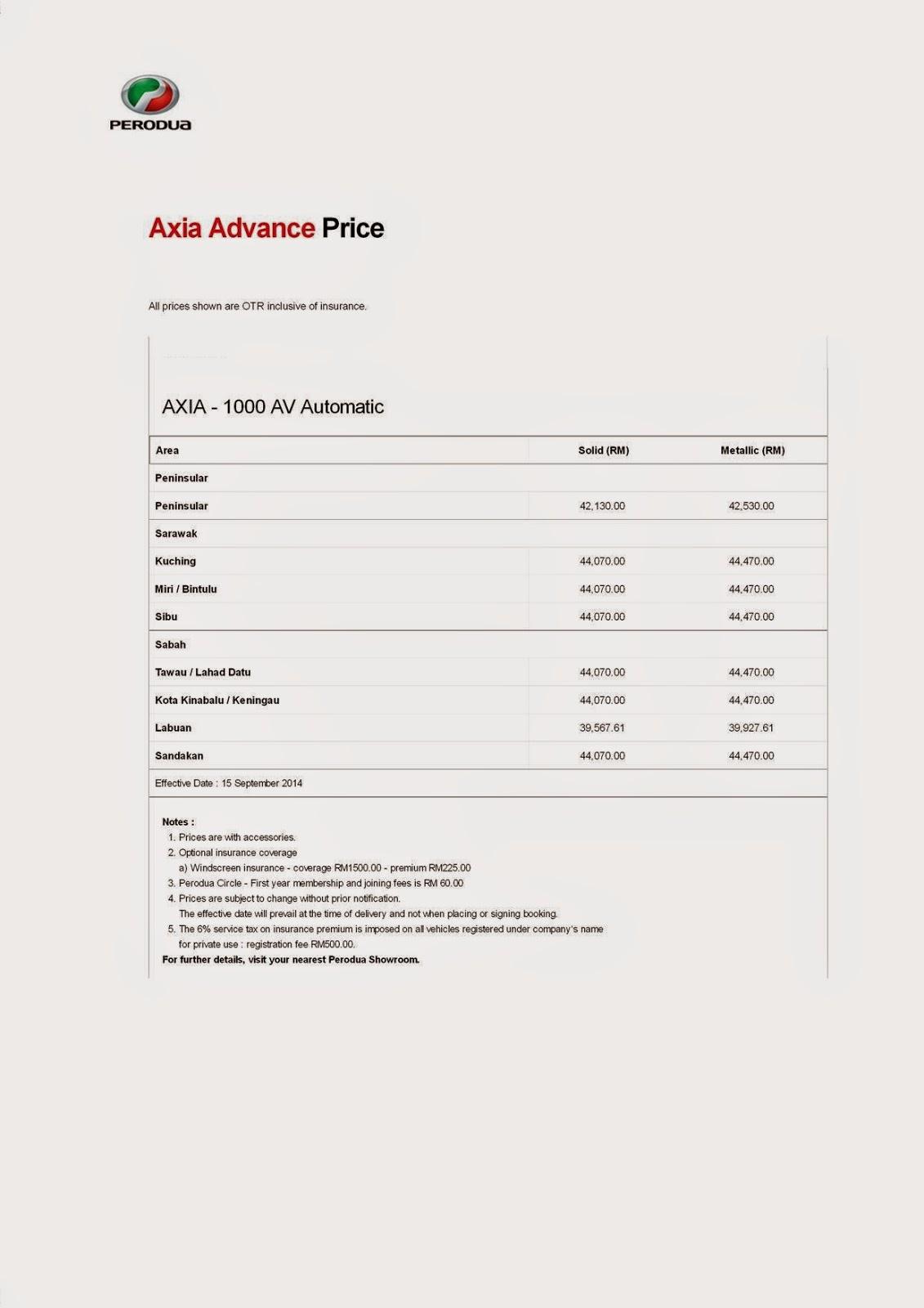 senarai harga perodua price list
