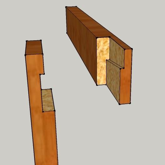 sambungan kayu arungmaya