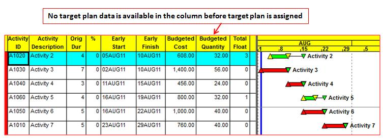 Target Plan Target Plan Data Such as