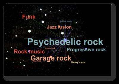 Psychedelic Rock Intermediación