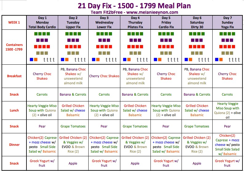 21 Day Fix Diet Plan Example