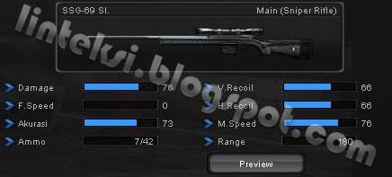 Senjata PointBlank SSG-69 SI.