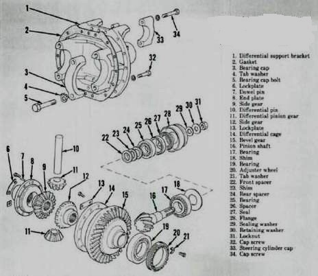 Tractor parts and attachments: David Brown front axle – Differential assembly