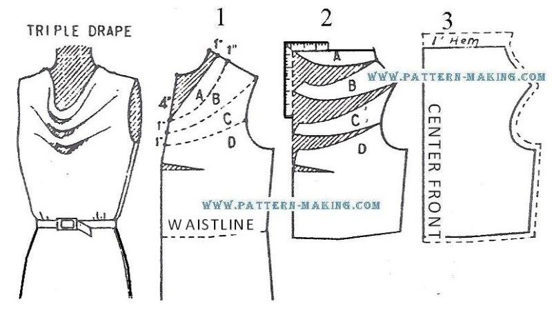 Как сшить платье качели своими руками
