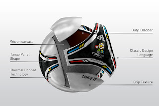 Euro 2012 Ukraine Poland Tango 12 Matchball Feautures Graphic