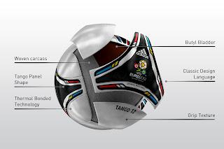 Euro 2012 Ukraine Poland Tango 12 Matchball Feautures Graphic