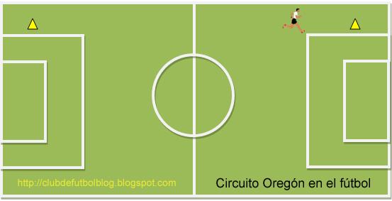 Circuito Oregon : Club de fútbol entrenamiento un