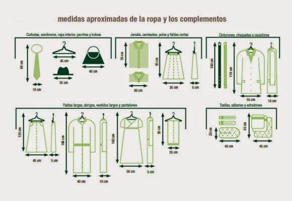 Planos low cost la dif cil tarea de organizar y - Distribucion de armarios roperos ...