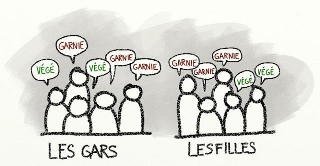 Les gars: Garnie 3 - Végé 2. Les filles: Garnie 3 - Végé 2.