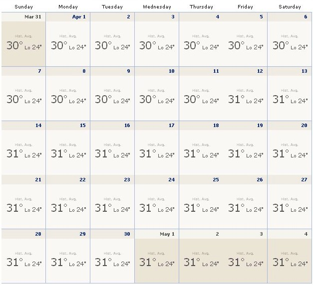 bali weather forecast and bali map info weather info next 7 days