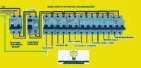 cuadro electrico esquema