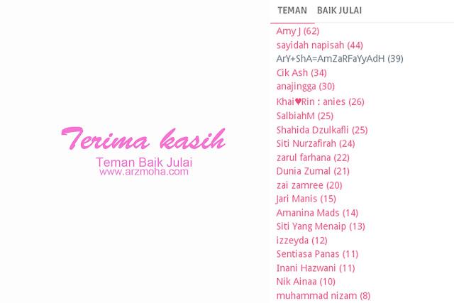 teman baik julai, teman blogger, blogger malaysia, blogger utara, arzmohadotcom