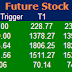 Most active future and option calls for 19 June 2015