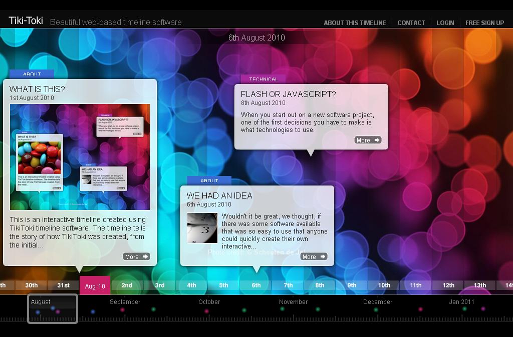 Codeaweb Website Design Development Company Beautiful