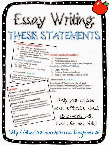 Examples Of Thesis Statements For Persuasive Essays  Thesis Statement They Can Start To Explore Other Ways Of Writing Their  Thesis Still Using The Abc Format The Format Is Just Rearranged To Help   Compare And Contrast Essay Examples High School also General English Essays Essay Writing  Thesis Statements  The Classroom Sparrow High School Essay Examples