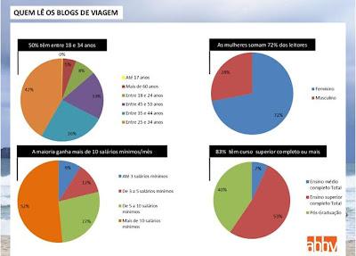 Resultados da pesquisa da ABBV
