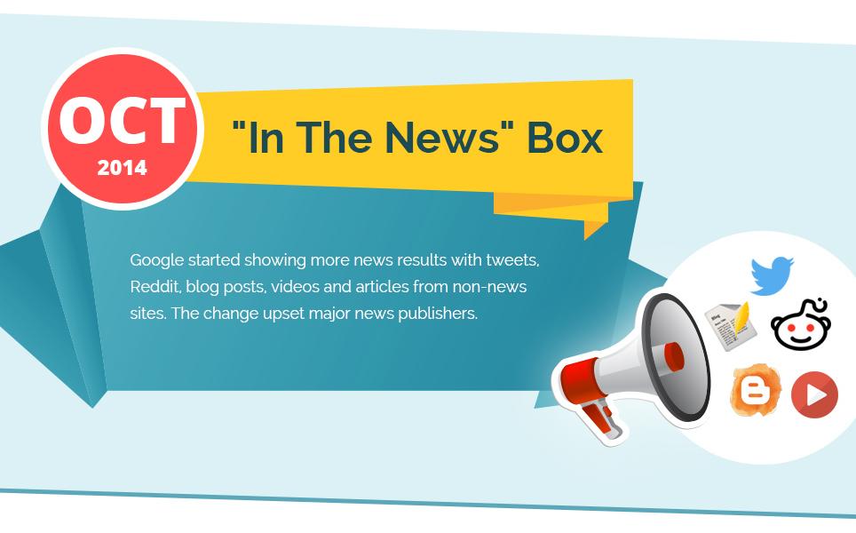 Google tăng hiển thị box tin tức