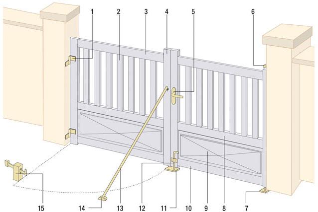 si j 39 avais un marteau. Black Bedroom Furniture Sets. Home Design Ideas