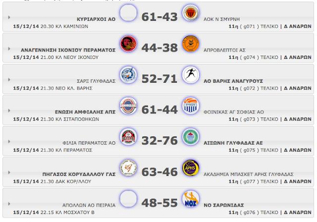 Δ΄ ΑΝΔΡΩΝ 11η αγωνιστική. Αποτελέσματα, βαθμολογία κι οι επόμενοι αγώνες