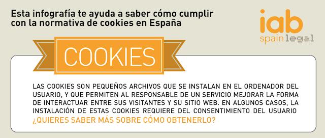 Qué son las cookies como funciona las cookies