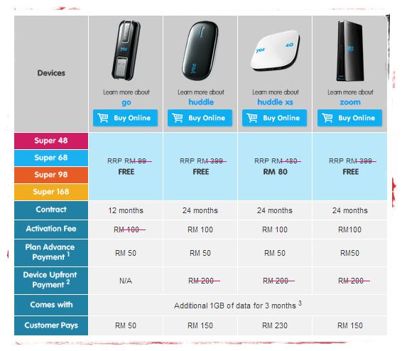 broadband unlimited mobile broadband plans no contract