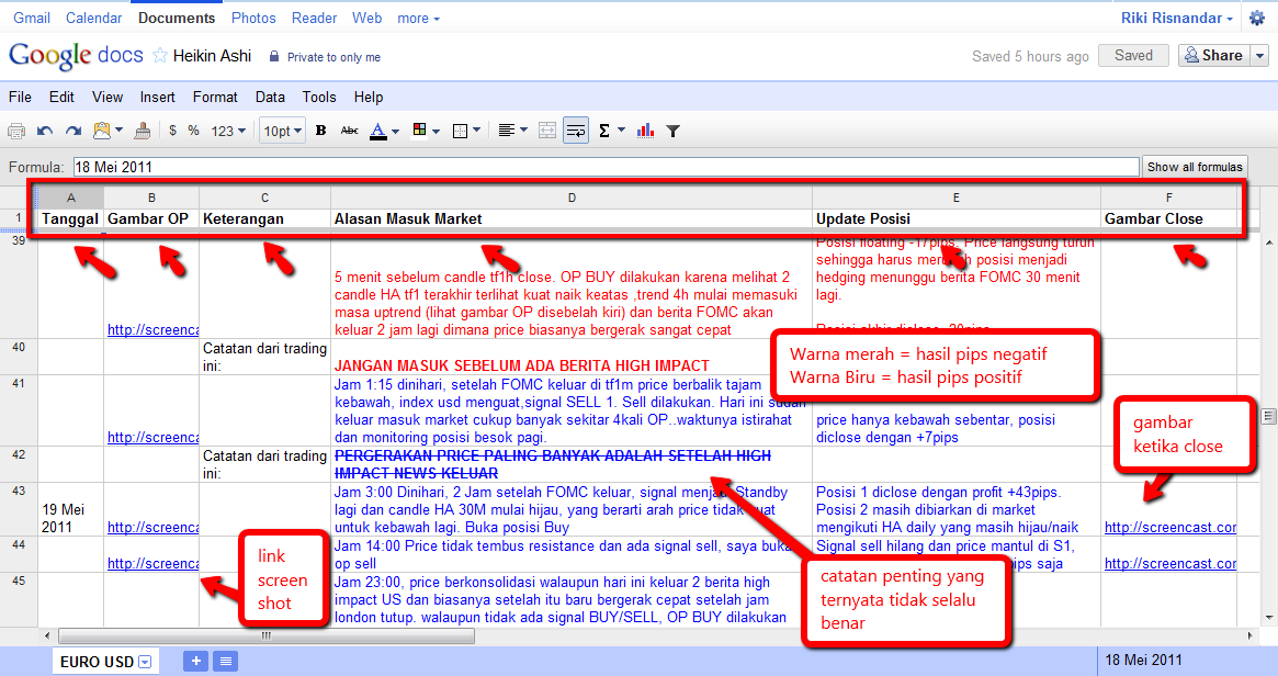 Forex trading stop loss ambil untung