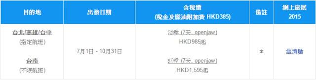 香港往返台北 / 台中 / 高雄 / 台南  淡季出發 HK$600起(連稅 HK$985)