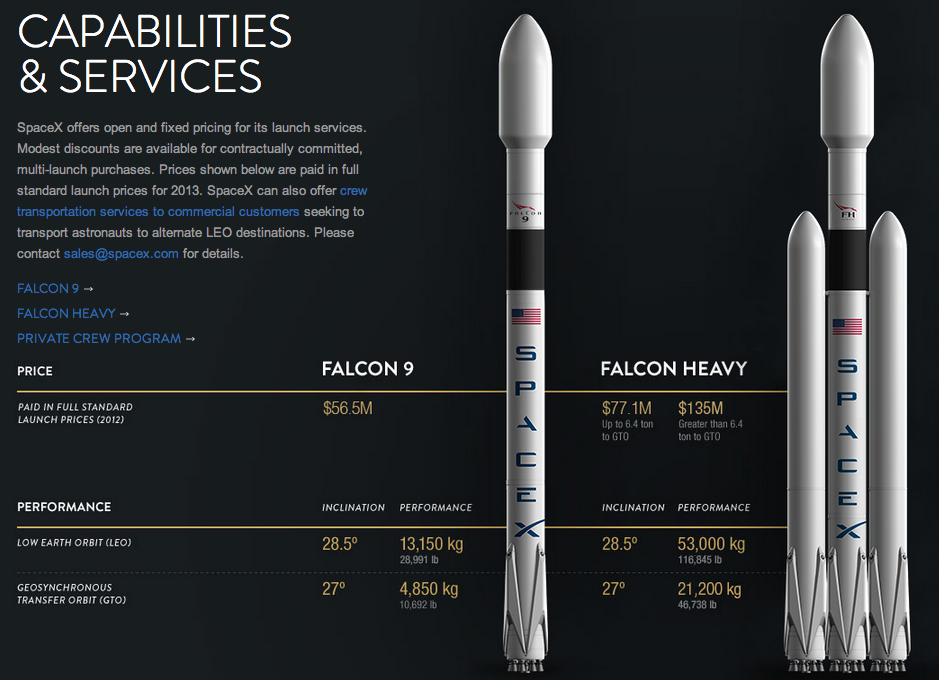 SpaceX - Page 6 Captura+de+pantalla+2013-07-30+a+la(s)+17.43.57