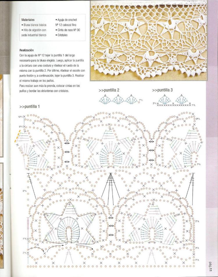 Patron Crochet.Combinacion Crochet y Tela