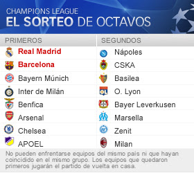 Equipos clasificados para octavos de final-Champions League 2011-2012-Liga de campeones