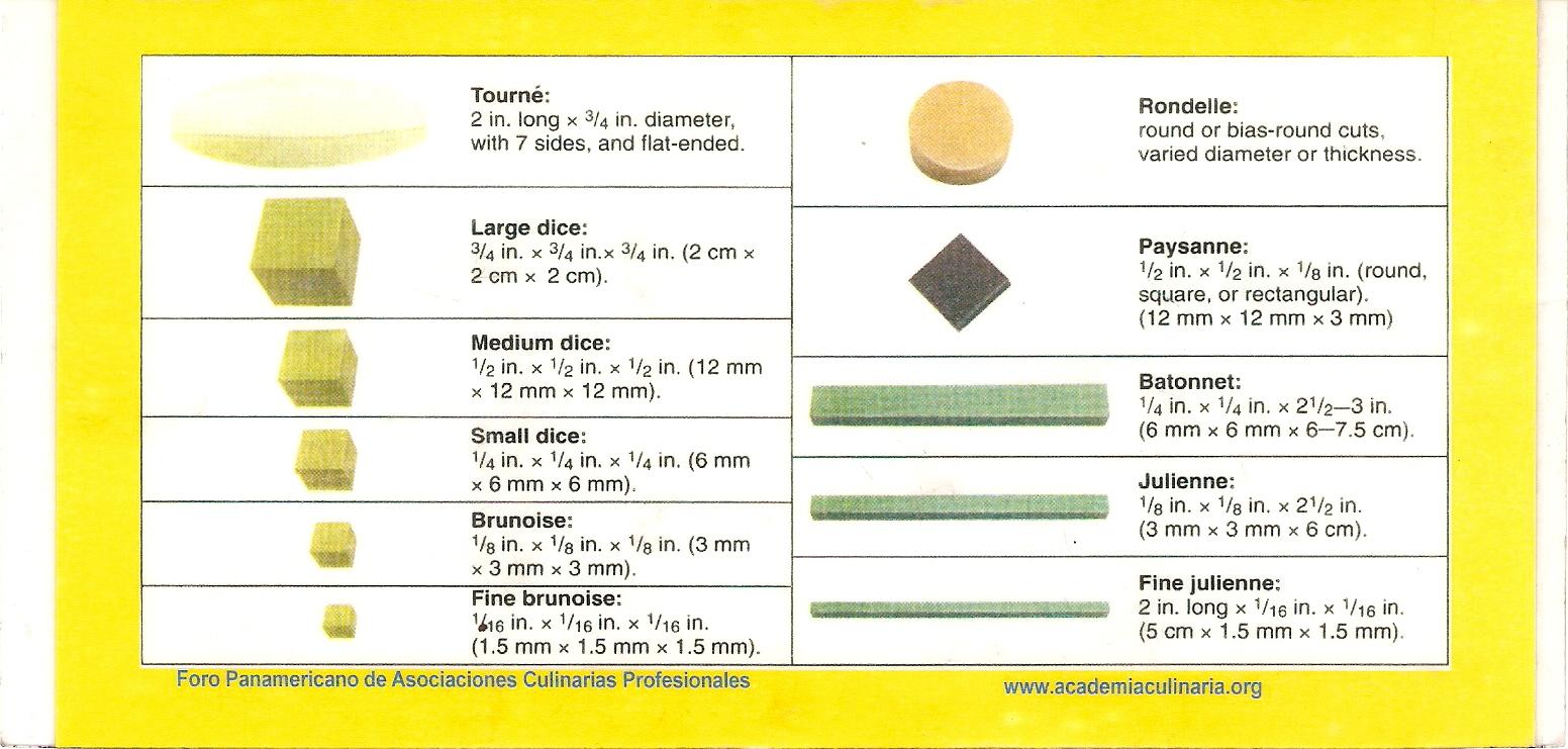 Cocina fumdir medidas de los cortes t cnicos en cocina for Cortes de verduras gastronomia pdf