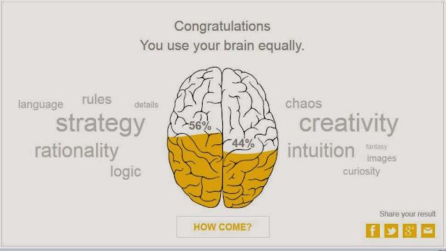 Tes Keseimbangan Otak Kiri dan Kanan