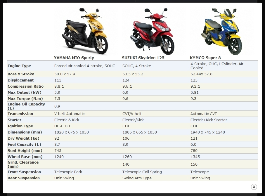 Motor Trade Yamaha Price List
