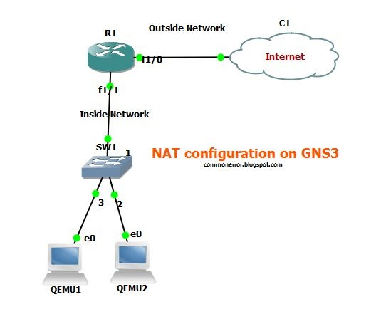 lab 7 configuring network connections Start studying combo with windows 7 configuration and 2 others you run the ipconfig command and find that the network connection has been assigned the address.