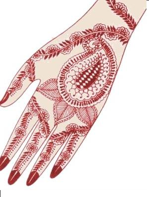 how to hold a henna cone properly
