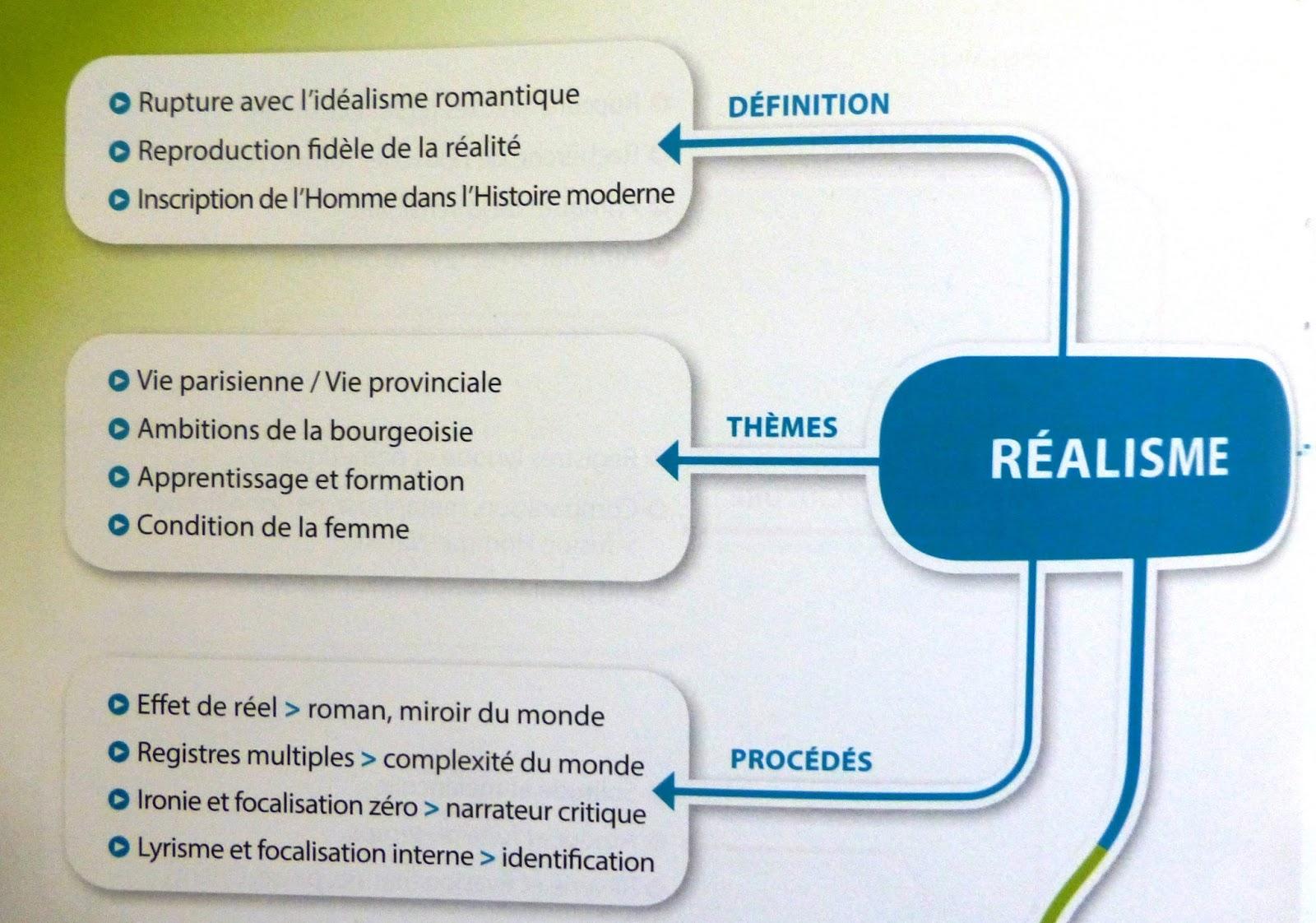 dissertation sur le realisme et le naturalisme Proche du sujet de bac 2008 des séries s et es, cette dissertation organisée selon les et le bouleversement qui elle fait agir sur les imaginations et les.