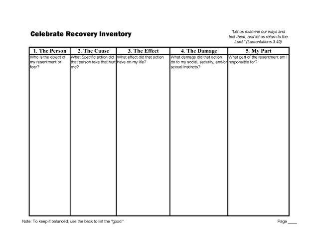 4Th-Step-Inventory-Worksheet ... step resentments http www docstoc com ...