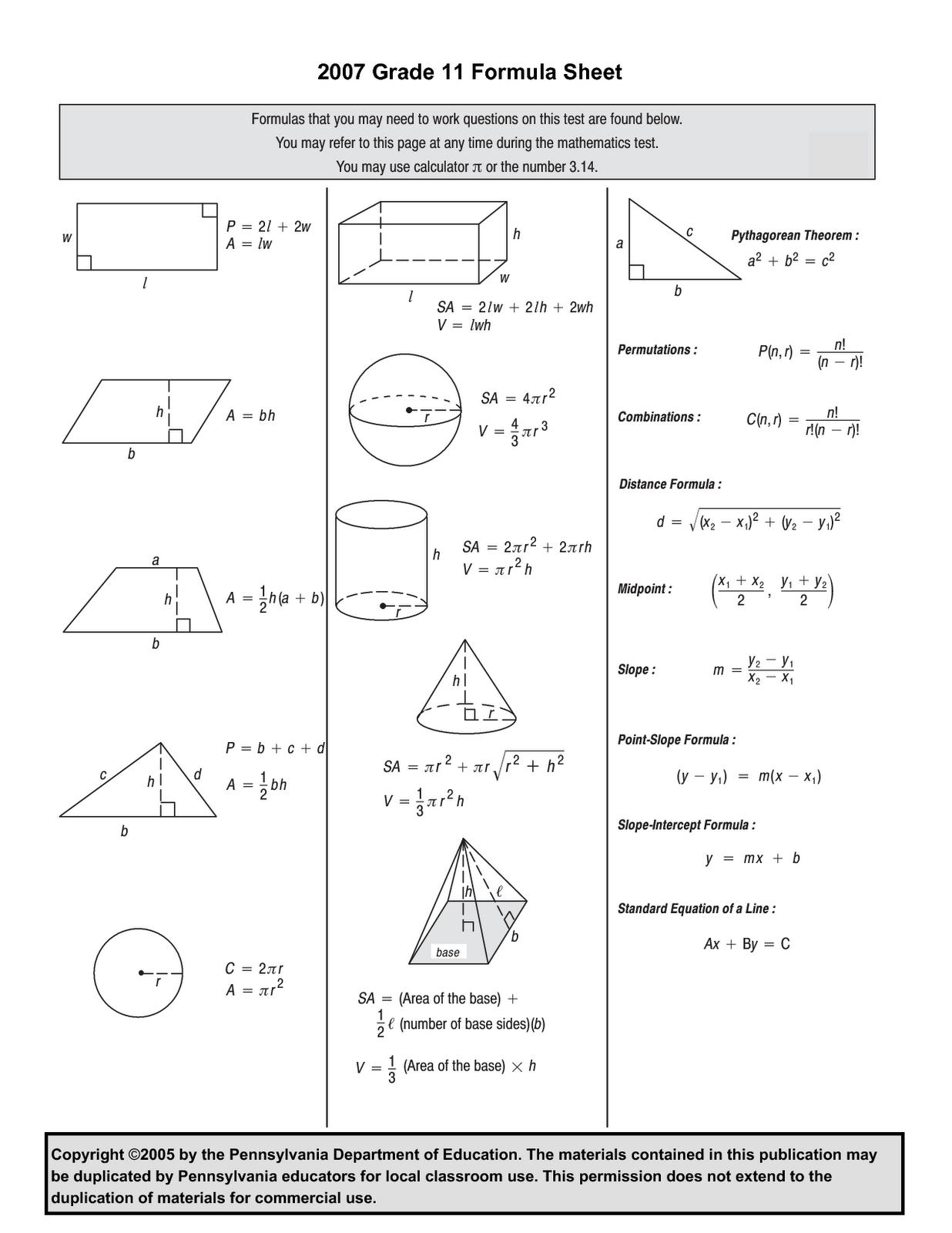 8th grade formula chart visualize – helendearest