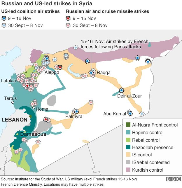 Russian & US-led strikes in Syria