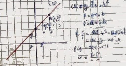 طريقة تحديد معادلة مستقيم انطلاقا من تمثيله المبياني مع ثلاثة امثلة تطبيقية.