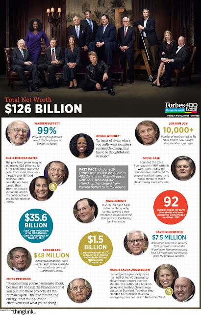 Forbes 400 Issue