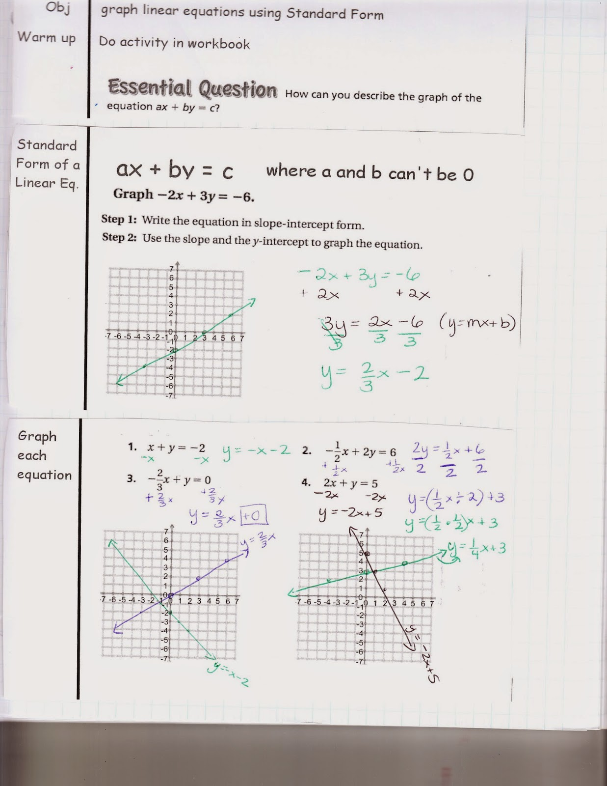 Ms jeans accel 7 blog accel 45 graphing linear equations in ms jeans accel 7 blog accel 45 graphing linear equations in standard form falaconquin