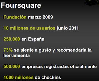 La fidelización de clientes con los checkin (Foursquare)