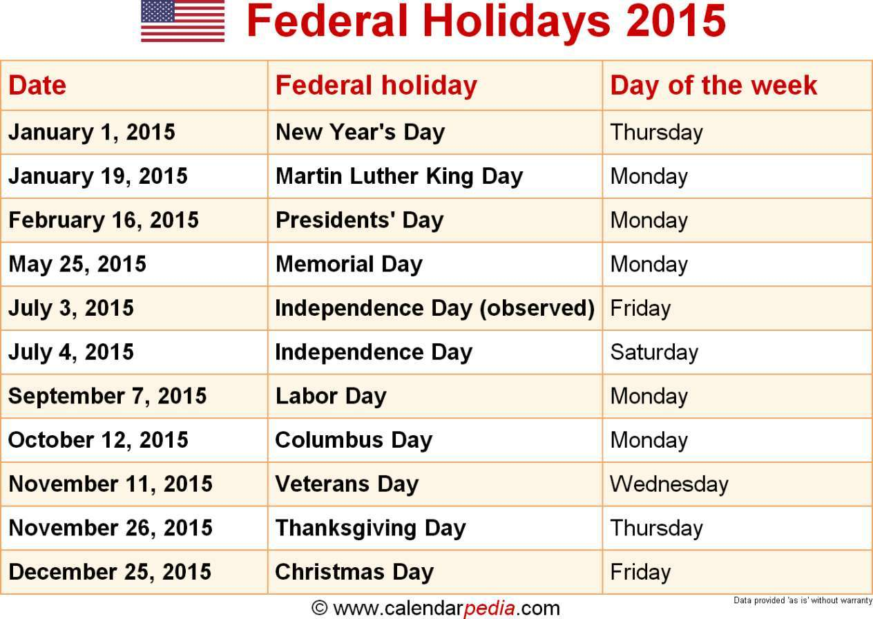 Below is a list of u s federal holidays for the years