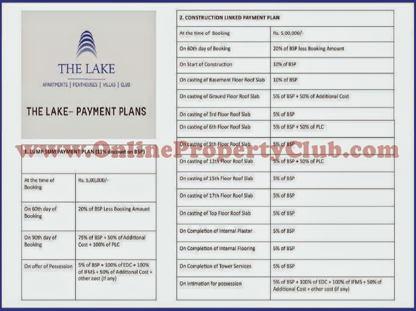 omaxe the lake payment plan