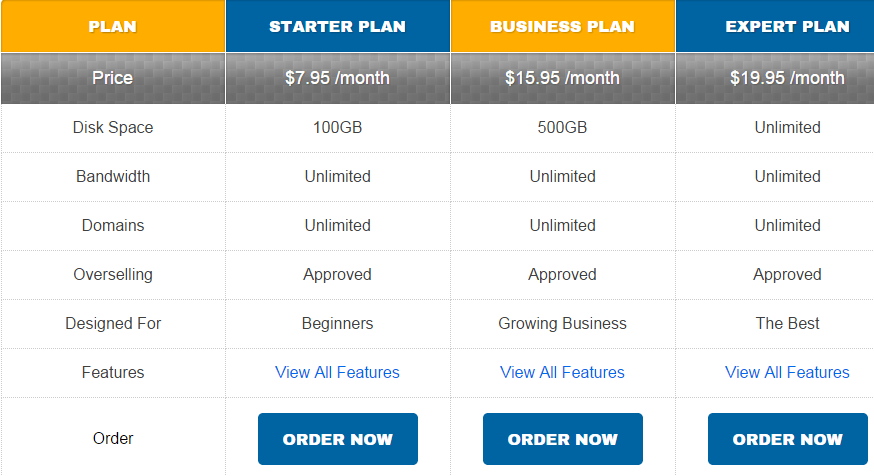 Hostoople Reseller Web Hosting Plans